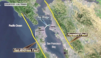 Bay Area Fault Lines
